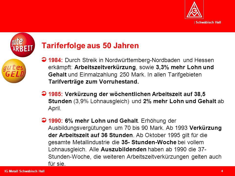 Schwäbisch Hall 4 IG Metall Schwäbisch Hall Tariferfolge aus 50 Jahren 1984: Durch Streik in Nordwürttemberg-Nordbaden und Hessen erkämpft: Arbeitszei
