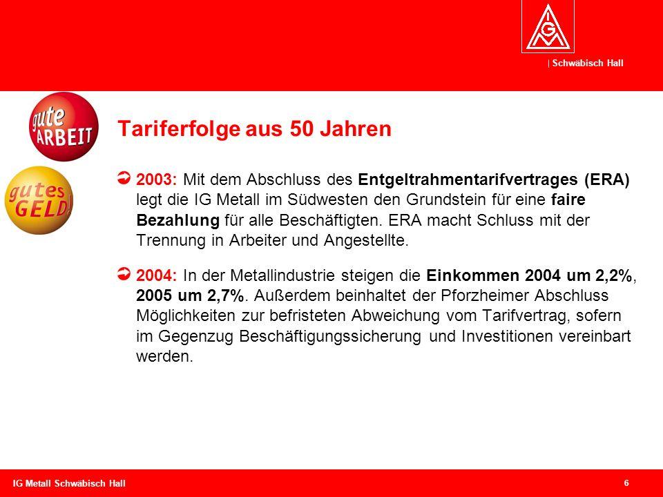 Schwäbisch Hall 6 IG Metall Schwäbisch Hall Tariferfolge aus 50 Jahren 2003: Mit dem Abschluss des Entgeltrahmentarifvertrages (ERA) legt die IG Metal