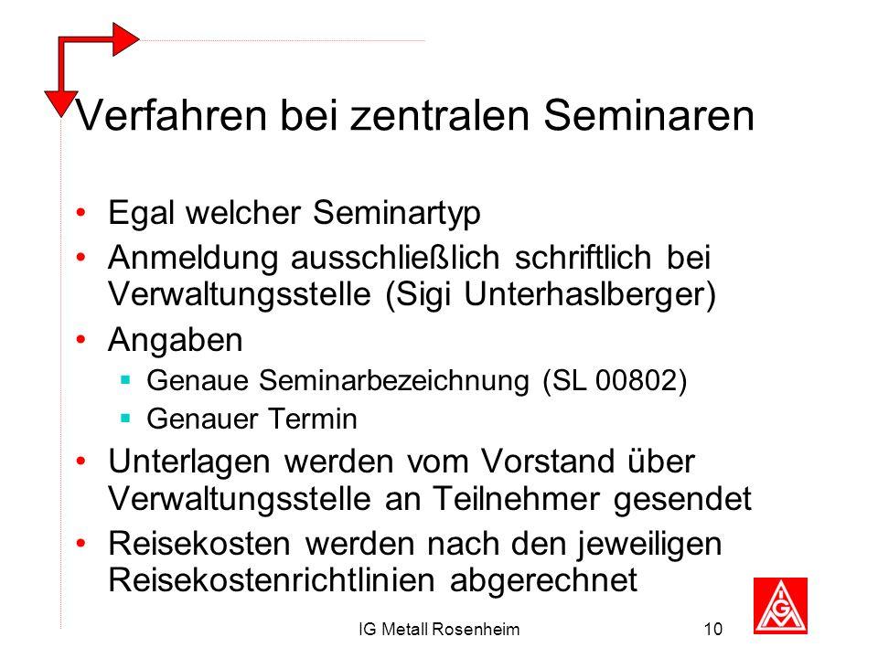IG Metall Rosenheim10 Verfahren bei zentralen Seminaren Egal welcher Seminartyp Anmeldung ausschließlich schriftlich bei Verwaltungsstelle (Sigi Unter