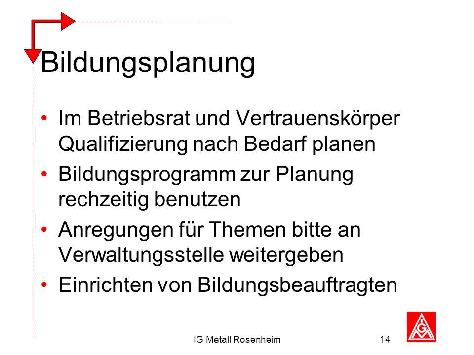 IG Metall Rosenheim14 Bildungsplanung Im Betriebsrat und Vertrauenskörper Qualifizierung nach Bedarf planen Bildungsprogramm zur Planung rechzeitig be