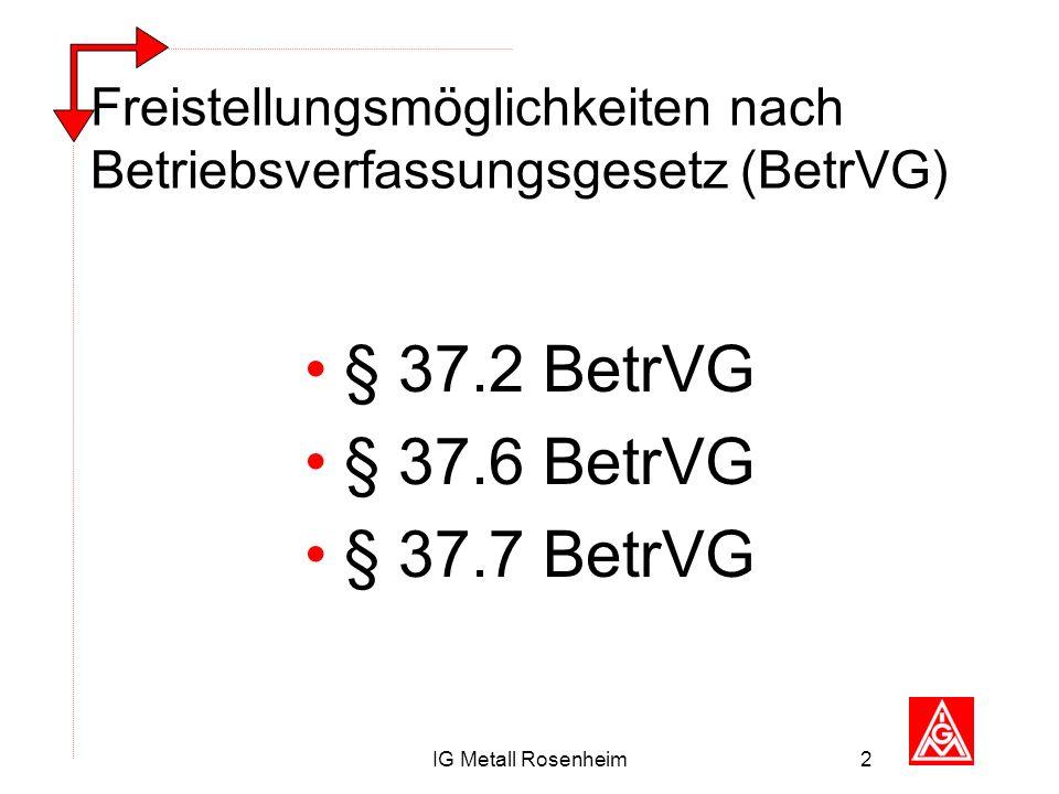 IG Metall Rosenheim2 Freistellungsmöglichkeiten nach Betriebsverfassungsgesetz (BetrVG) § 37.2 BetrVG § 37.6 BetrVG § 37.7 BetrVG