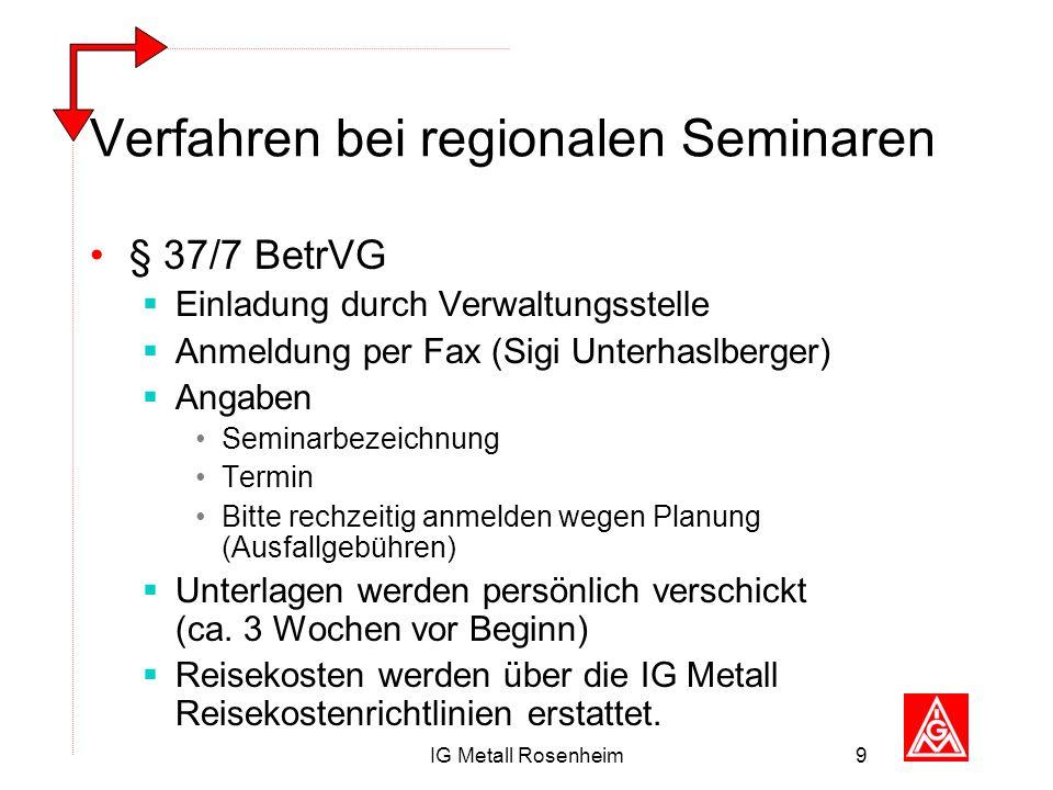 IG Metall Rosenheim9 Verfahren bei regionalen Seminaren § 37/7 BetrVG Einladung durch Verwaltungsstelle Anmeldung per Fax (Sigi Unterhaslberger) Angab