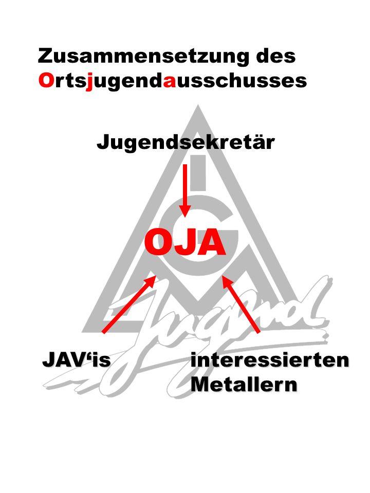 Die Vertrauensleute IG Metall-Mitglieder wählen die Vertrauensleute Die Aufgaben Die Meinung der AZUBIS zwischen der IG Metall auszutauschen Lösung betrieblicher Probleme