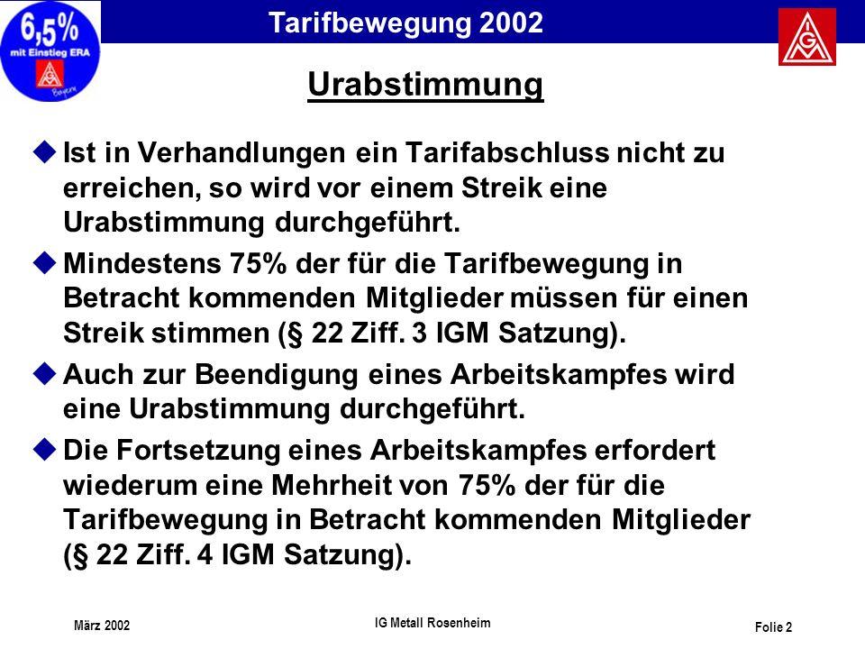 Tarifbewegung 2002 März 2002 IG Metall Rosenheim Folie 2 Urabstimmung uIst in Verhandlungen ein Tarifabschluss nicht zu erreichen, so wird vor einem S