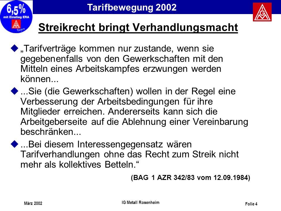 Tarifbewegung 2002 März 2002 IG Metall Rosenheim Folie 4 Streikrecht bringt Verhandlungsmacht uTarifverträge kommen nur zustande, wenn sie gegebenenfa
