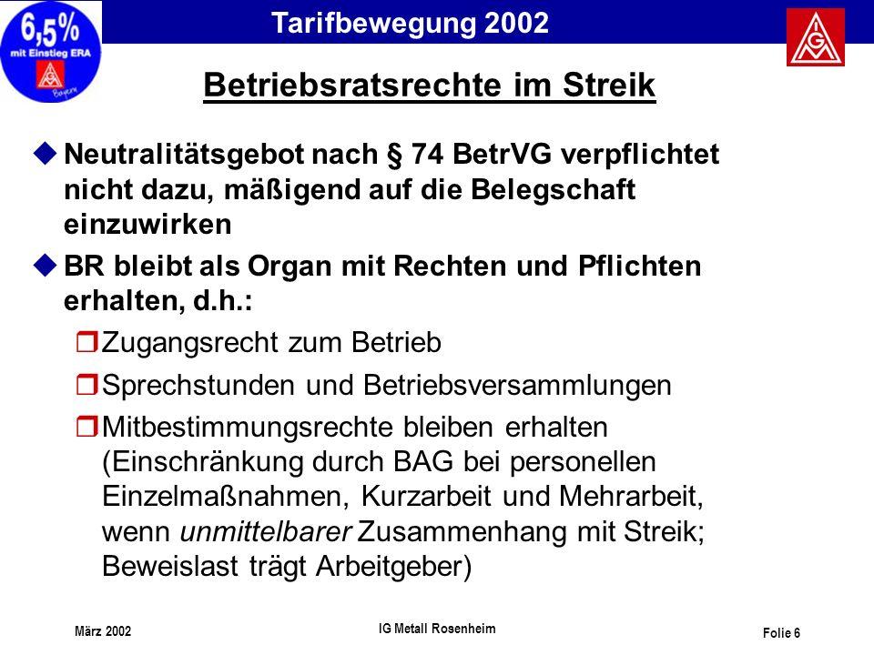 Tarifbewegung 2002 März 2002 IG Metall Rosenheim Folie 6 Betriebsratsrechte im Streik uNeutralitätsgebot nach § 74 BetrVG verpflichtet nicht dazu, mäß