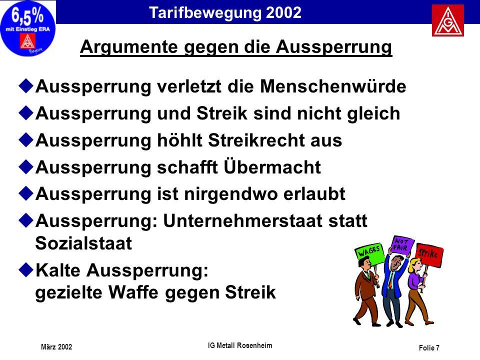 Tarifbewegung 2002 März 2002 IG Metall Rosenheim Folie 7 Argumente gegen die Aussperrung uAussperrung verletzt die Menschenwürde uAussperrung und Stre