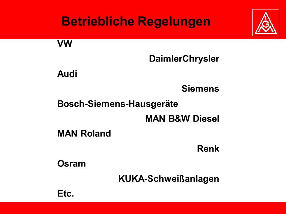 Betriebliche Regelungen VW DaimlerChrysler Audi Siemens Bosch-Siemens-Hausgeräte MAN B&W Diesel MAN Roland Renk Osram KUKA-Schweißanlagen Etc.
