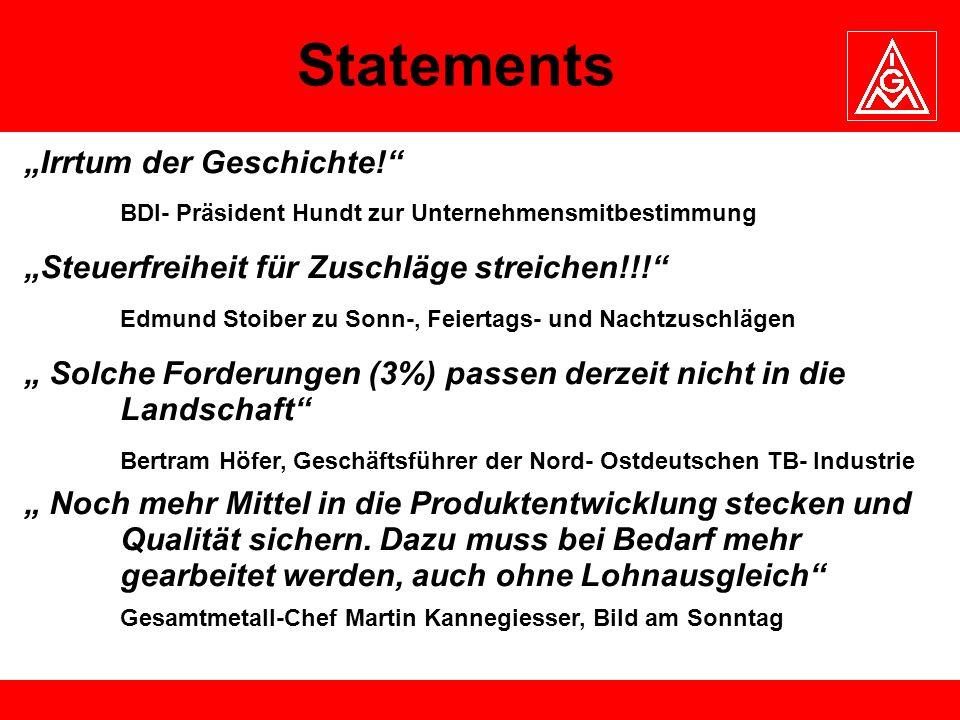 Statements Irrtum der Geschichte! BDI- Präsident Hundt zur Unternehmensmitbestimmung Steuerfreiheit für Zuschläge streichen!!! Edmund Stoiber zu Sonn-