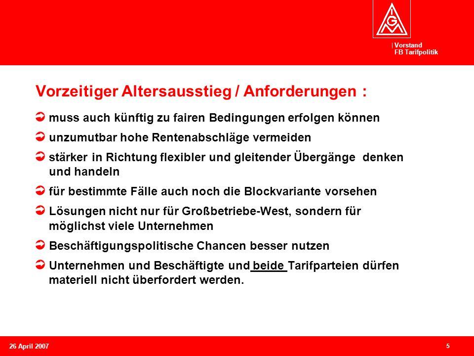 Vorstand FB Tarifpolitik 5 26 April 2007 Vorzeitiger Altersausstieg / Anforderungen : muss auch künftig zu fairen Bedingungen erfolgen können unzumutb