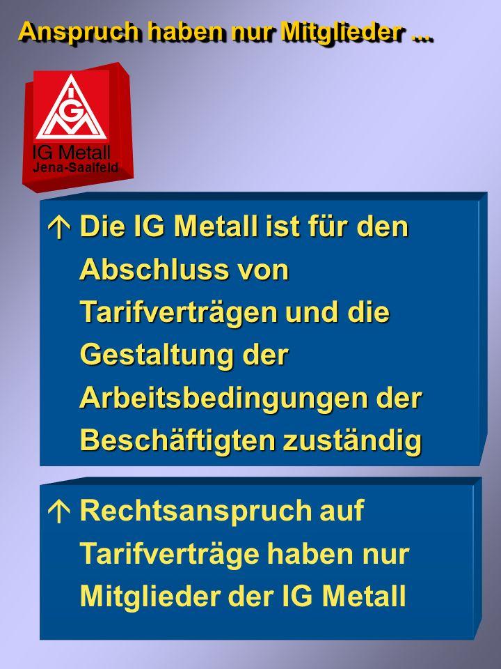 Schutz und Gestaltung... Jena-Saalfeld Schutzfunktion Gestaltungsfunktion B e i s p i e l e / Tarifverträge zu Altersteilzeit / Entwicklung neuer Beru