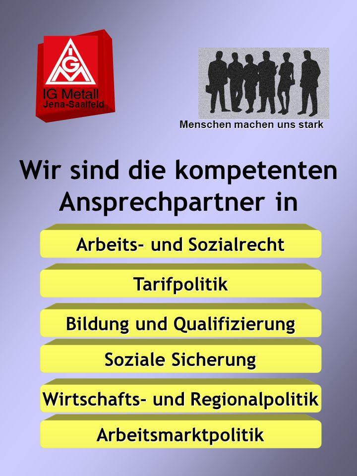 Wirtschafts- und Regionalpolitik Wir sind die kompetenten Ansprechpartner in Soziale Sicherung Bildung und Qualifizierung Tarifpolitik Arbeits- und Sozialrecht Jena-Saalfeld Menschen machen uns stark Arbeitsmarktpolitik
