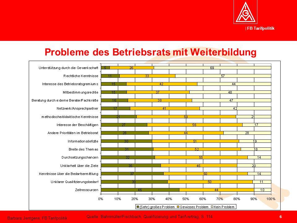 FB Tarifpolitik Barbara Jentgens, FB Tarifpolitik 6 Probleme des Betriebsrats mit Weiterbildung Quelle: Bahnmüller/Fischbach, Qualifizierung und Tarif