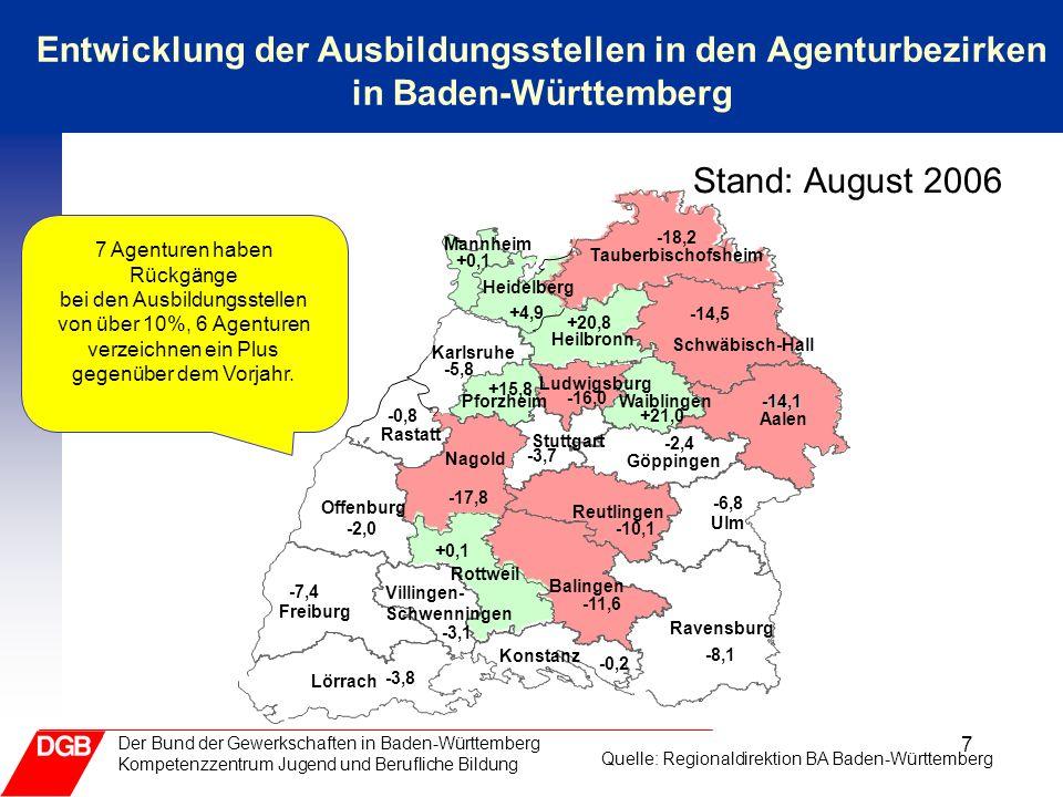 7 Der Bund der Gewerkschaften in Baden-Württemberg Kompetenzzentrum Jugend und Berufliche Bildung Entwicklung der Ausbildungsstellen in den Agenturbezirken in Baden-Württemberg 7 Agenturen haben Rückgänge bei den Ausbildungsstellen von über 10%, 6 Agenturen verzeichnen ein Plus gegenüber dem Vorjahr.