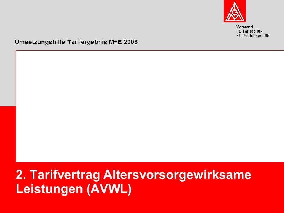 Vorstand FB Tarifpolitik FB Betriebspolitik Umsetzungshilfe Tarifergebnis M+E 2006 2. Tarifvertrag Altersvorsorgewirksame Leistungen (AVWL)
