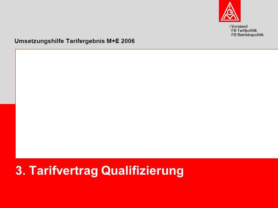 Vorstand FB Tarifpolitik FB Betriebspolitik Umsetzungshilfe Tarifergebnis M+E 2006 3. Tarifvertrag Qualifizierung