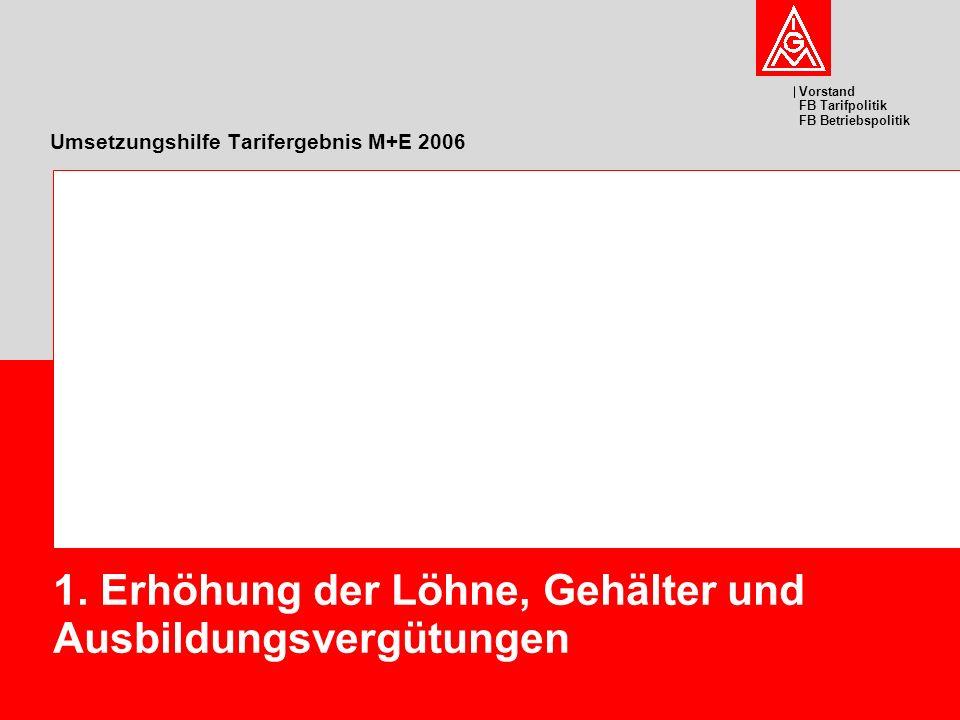 Vorstand FB Tarifpolitik FB Betriebspolitik Umsetzungshilfe Tarifergebnis M+E 2006 1. Erhöhung der Löhne, Gehälter und Ausbildungsvergütungen