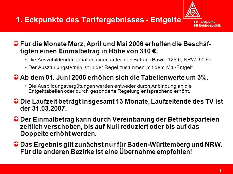 FB Tarifpolitik FB Betriebspolitik 4 1. Eckpunkte des Tarifergebnisses - Entgelte Für die Monate März, April und Mai 2006 erhalten die Beschäf- tigten