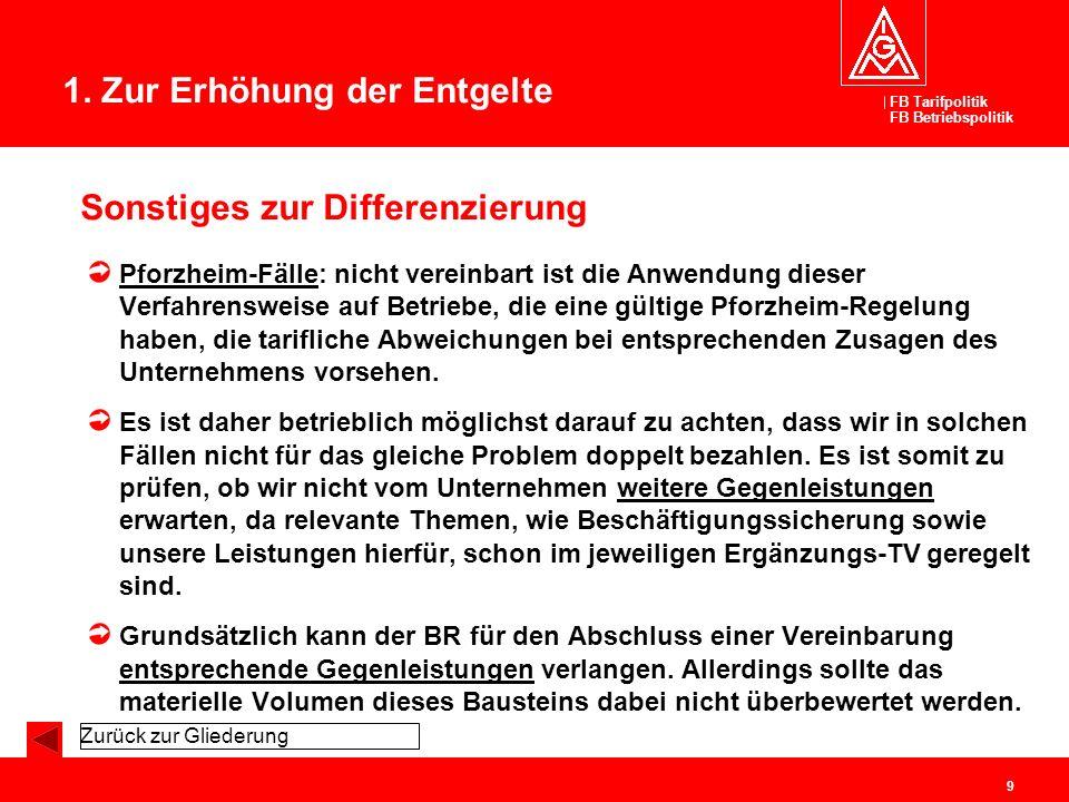 FB Tarifpolitik FB Betriebspolitik 9 Sonstiges zur Differenzierung Pforzheim-Fälle: nicht vereinbart ist die Anwendung dieser Verfahrensweise auf Betr