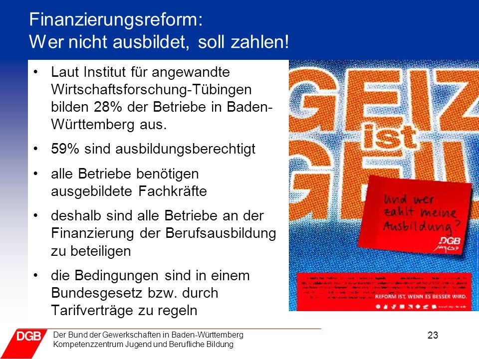 23 Der Bund der Gewerkschaften in Baden-Württemberg Kompetenzzentrum Jugend und Berufliche Bildung Finanzierungsreform: Wer nicht ausbildet, soll zahl