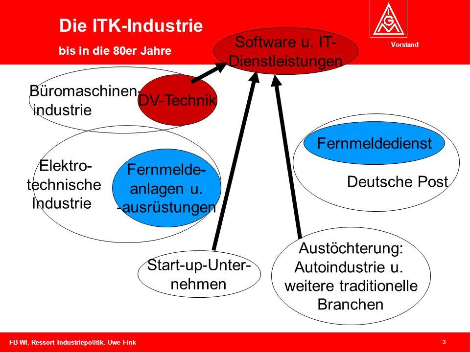 Vorstand 4 FB WI, Ressort Industriepolitik, Uwe Fink Elektro- technische Industrie IT-Hardware Telekommunikations- hardware Netzwerkbetreiber u.