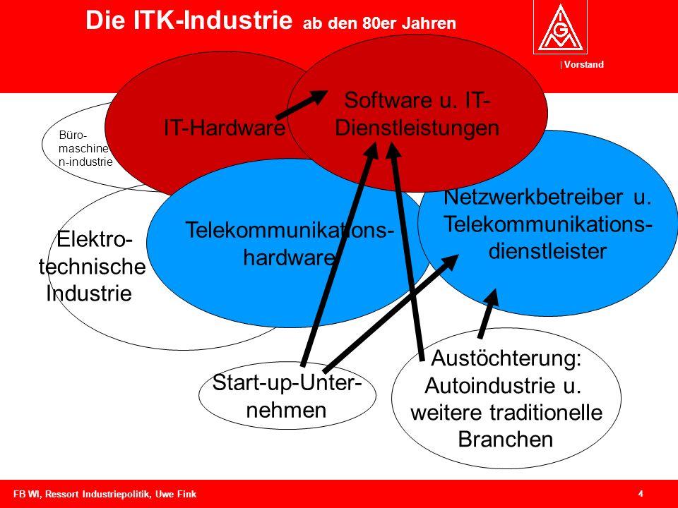 Vorstand 5 FB WI, Ressort Industriepolitik, Uwe Fink ITK-Marktstruktur BRD 2004 Marktvolumen 128,3 Mrd.