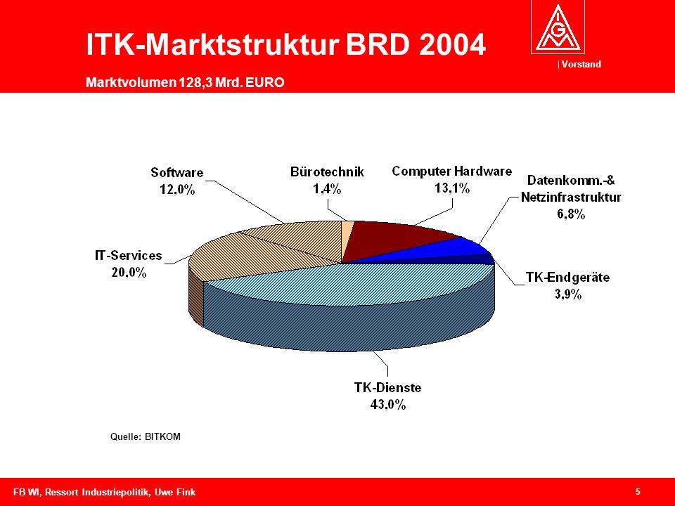 Vorstand 6 FB WI, Ressort Industriepolitik, Uwe Fink Wirtschaftliche Kennzahlen der IKT- Industrie in der BRD Informationstechnik Kommunikationstechnik