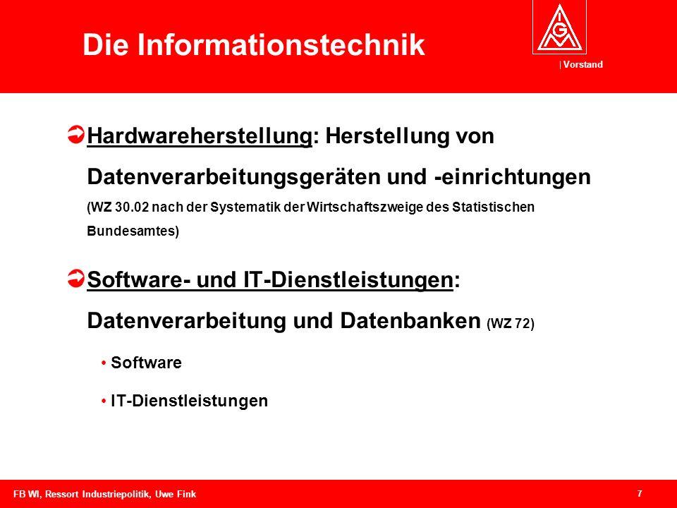 Vorstand 18 FB WI, Ressort Industriepolitik, Uwe Fink Geräte d.
