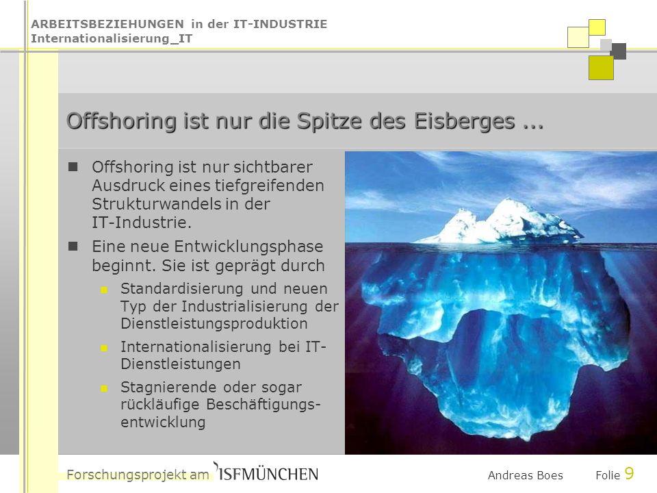 ARBEITSBEZIEHUNGEN in der IT-INDUSTRIE Internationalisierung_IT Forschungsprojekt am ARB-IT2 Andreas Boes Folie 10 Mit Offshoring in die Sackgasse .