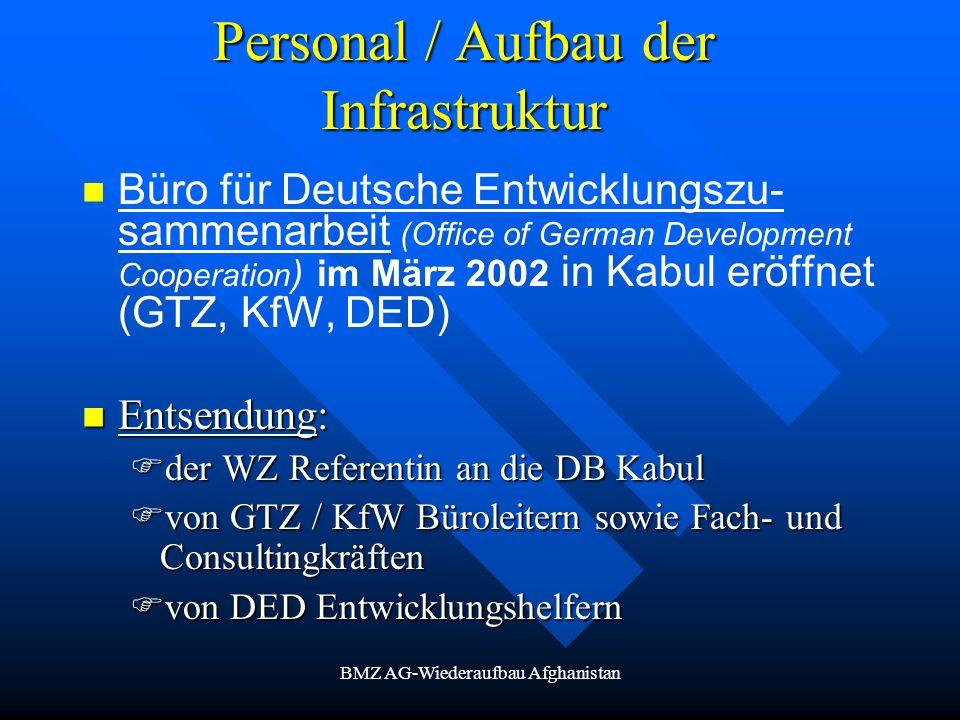 BMZ AG-Wiederaufbau Afghanistan Personal / Aufbau der Infrastruktur Büro für Deutsche Entwicklungszu- sammenarbeit (Office of German Development Coope