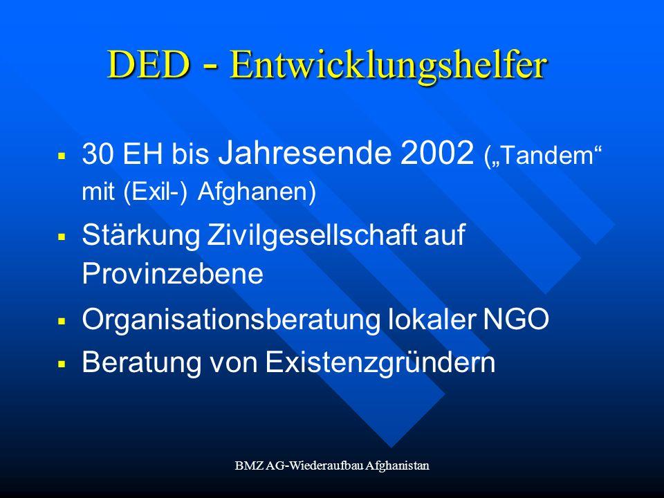 BMZ AG-Wiederaufbau Afghanistan DED - Entwicklungshelfer 30 EH bis Jahresende 2002 (Tandem mit (Exil-) Afghanen) Stärkung Zivilgesellschaft auf Provin