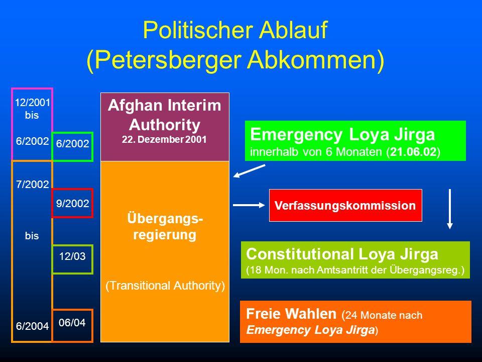 Politischer Ablauf (Petersberger Abkommen) Afghan Interim Authority 22. Dezember 2001 Emergency Loya Jirga innerhalb von 6 Monaten (21.06.02) Freie Wa