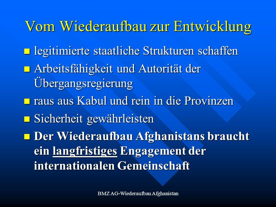 BMZ AG-Wiederaufbau Afghanistan Vom Wiederaufbau zur Entwicklung legitimierte staatliche Strukturen schaffen legitimierte staatliche Strukturen schaff
