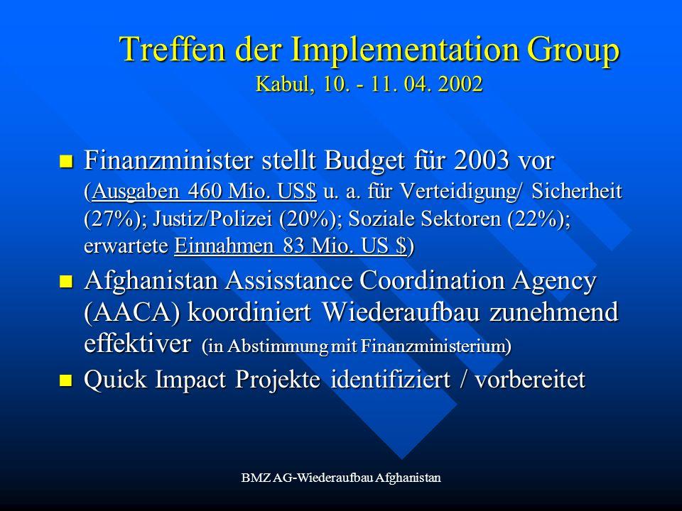 BMZ AG-Wiederaufbau Afghanistan Treffen der Implementation Group Kabul, 10. - 11. 04. 2002 Finanzminister stellt Budget für 2003 vor (Ausgaben 460 Mio