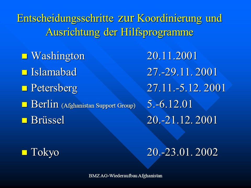 BMZ AG-Wiederaufbau Afghanistan Entscheidungsschritte zur Koordinierung und Ausrichtung der Hilfsprogramme Washington20.11.2001 Washington20.11.2001 I