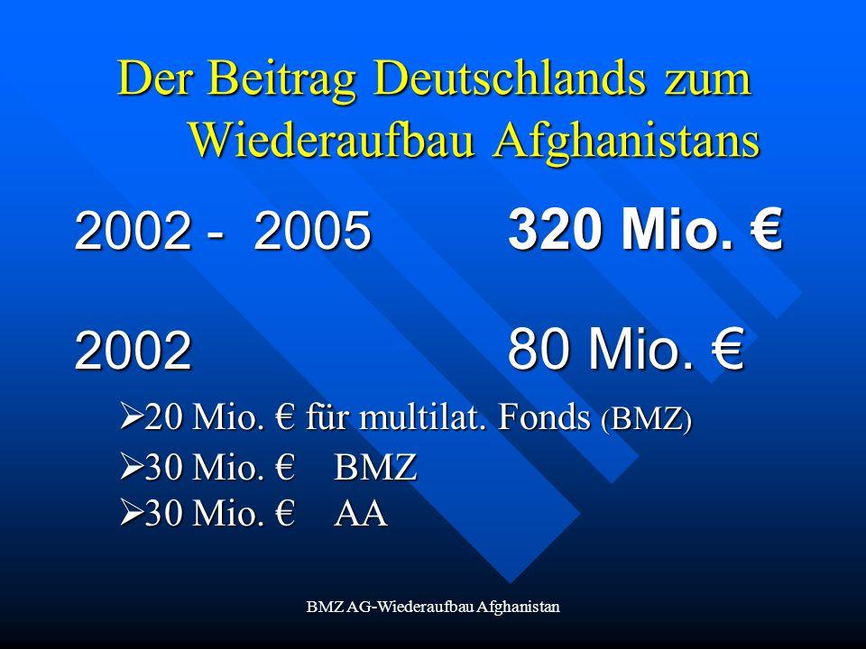BMZ AG-Wiederaufbau Afghanistan Der Beitrag Deutschlands zum Wiederaufbau Afghanistans 2002 - 2005 320 Mio. 2002 - 2005 320 Mio. 2002 80 Mio. 2002 80