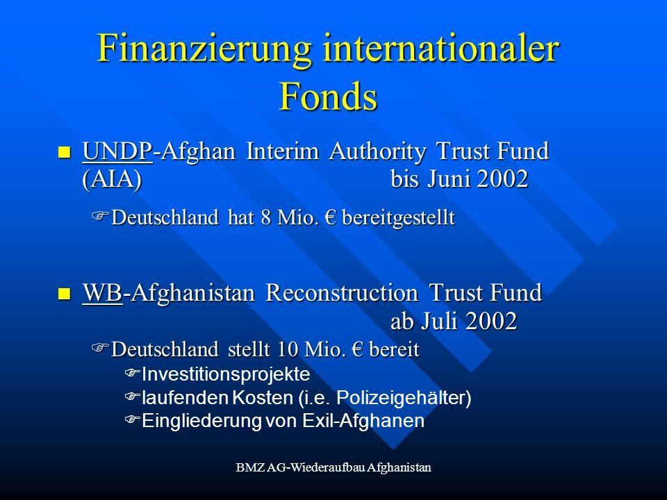 BMZ AG-Wiederaufbau Afghanistan Finanzierung internationaler Fonds UNDP-Afghan Interim Authority Trust Fund (AIA) bis Juni 2002 UNDP-Afghan Interim Au