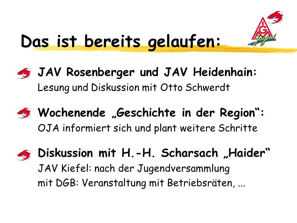 Das ist bereits gelaufen: JAV Rosenberger und JAV Heidenhain: Lesung und Diskussion mit Otto Schwerdt Wochenende Geschichte in der Region: OJA informiert sich und plant weitere Schritte Diskussion mit H.-H.