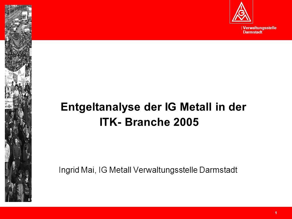 Verwaltungsstelle Darmstadt 1 Entgeltanalyse der IG Metall in der ITK- Branche 2005 Ingrid Mai, IG Metall Verwaltungsstelle Darmstadt