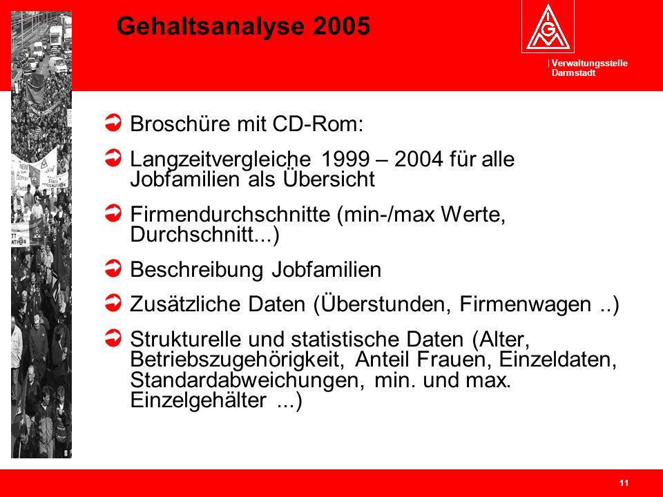 Verwaltungsstelle Darmstadt 11 Gehaltsanalyse 2005 Broschüre mit CD-Rom: Langzeitvergleiche 1999 – 2004 für alle Jobfamilien als Übersicht Firmendurch