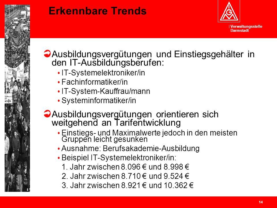 Verwaltungsstelle Darmstadt 14 Erkennbare Trends Ausbildungsvergütungen und Einstiegsgehälter in den IT-Ausbildungsberufen: IT-Systemelektroniker/in F