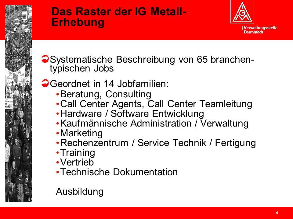Verwaltungsstelle Darmstadt 4 Das Raster der IG Metall- Erhebung Systematische Beschreibung von 65 branchen- typischen Jobs Geordnet in 14 Jobfamilien