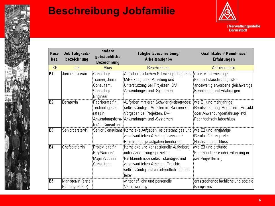 Verwaltungsstelle Darmstadt 6 Beschreibung Jobfamilie