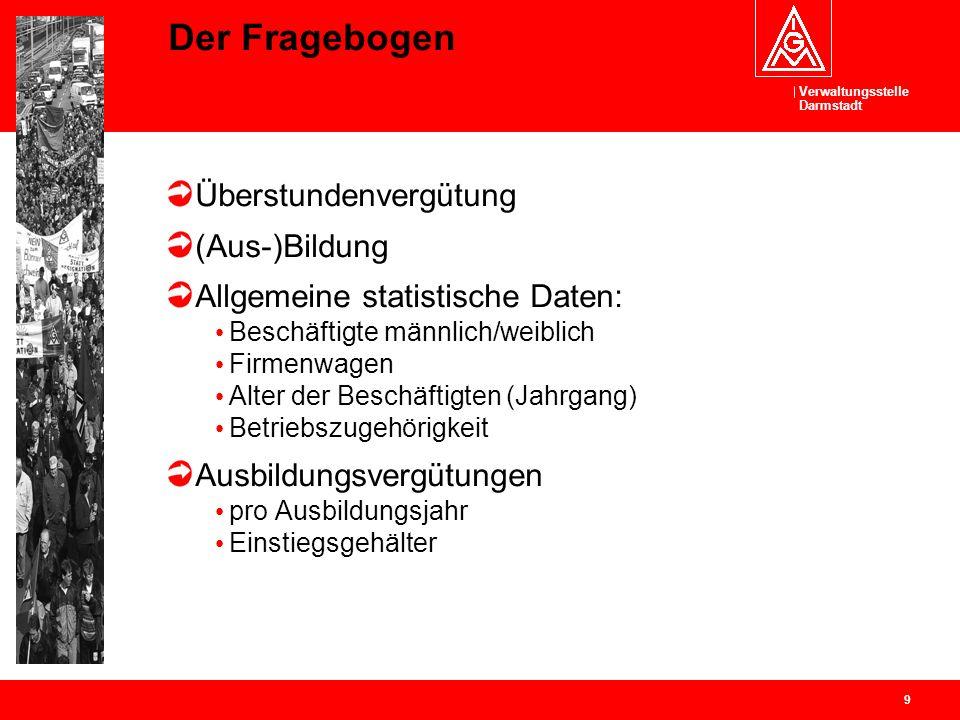 Verwaltungsstelle Darmstadt 9 Der Fragebogen Überstundenvergütung (Aus-)Bildung Allgemeine statistische Daten: Beschäftigte männlich/weiblich Firmenwa