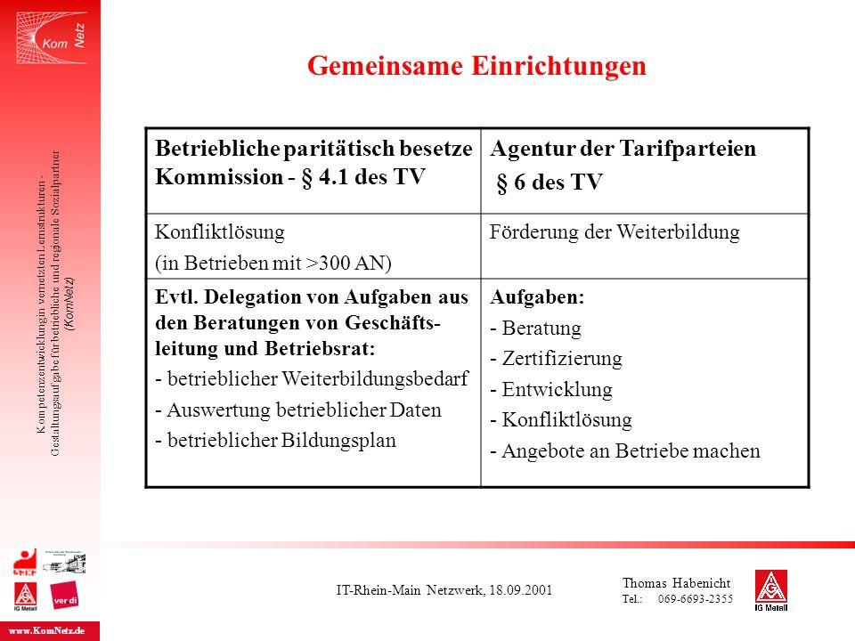 IT-Rhein-Main Netzwerk, 18.09.2001 Kompetenzentwicklung in vernetzten Lernstrukturen - Gestaltungsaufgabe für betriebliche und regionale Sozialpartner (KomNetz) www.KomNetz.de Betriebliche paritätisch besetze Kommission - § 4.1 des TV Agentur der Tarifparteien § 6 des TV Konfliktlösung (in Betrieben mit >300 AN) Förderung der Weiterbildung Evtl.