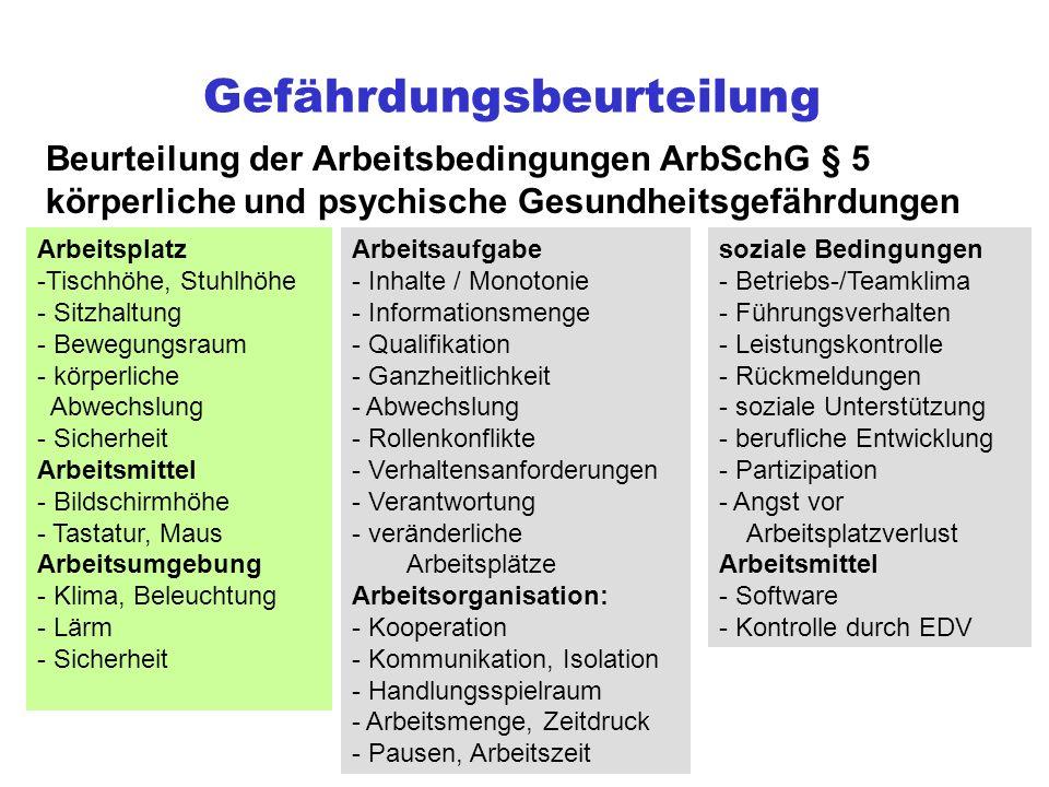 Gefährdungsbeurteilung Arbeitsaufgabe - Inhalte / Monotonie - Informationsmenge - Qualifikation - Ganzheitlichkeit - Abwechslung - Rollenkonflikte - V
