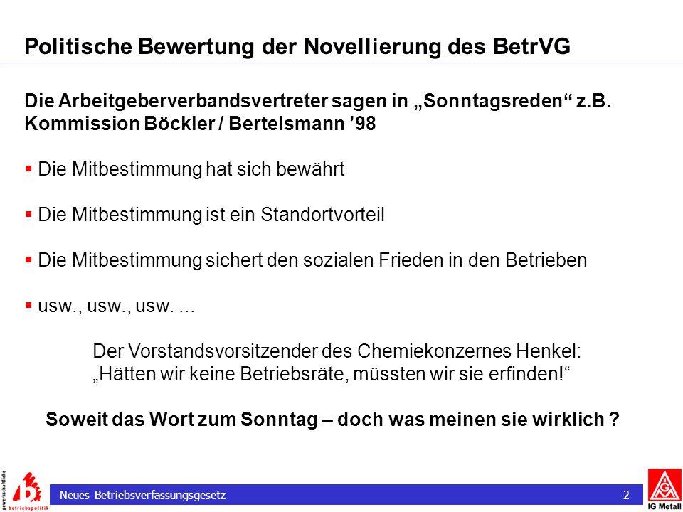 Neues Betriebsverfassungsgesetz 3 Politische Bewertung der Novellierung des BetrVG Was wollen die Arbeitgeber.