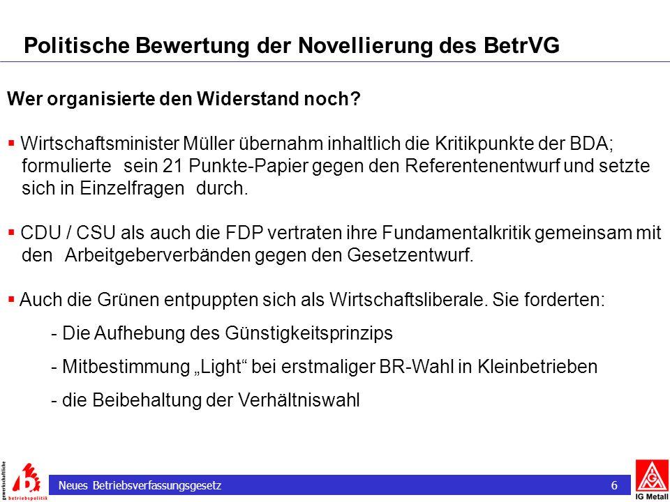 Neues Betriebsverfassungsgesetz 6 Politische Bewertung der Novellierung des BetrVG Wer organisierte den Widerstand noch? Wirtschaftsminister Müller üb