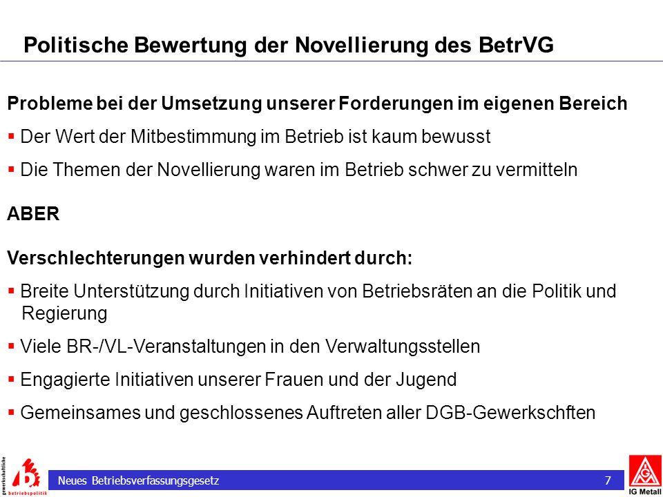 Neues Betriebsverfassungsgesetz 7 Politische Bewertung der Novellierung des BetrVG Probleme bei der Umsetzung unserer Forderungen im eigenen Bereich D