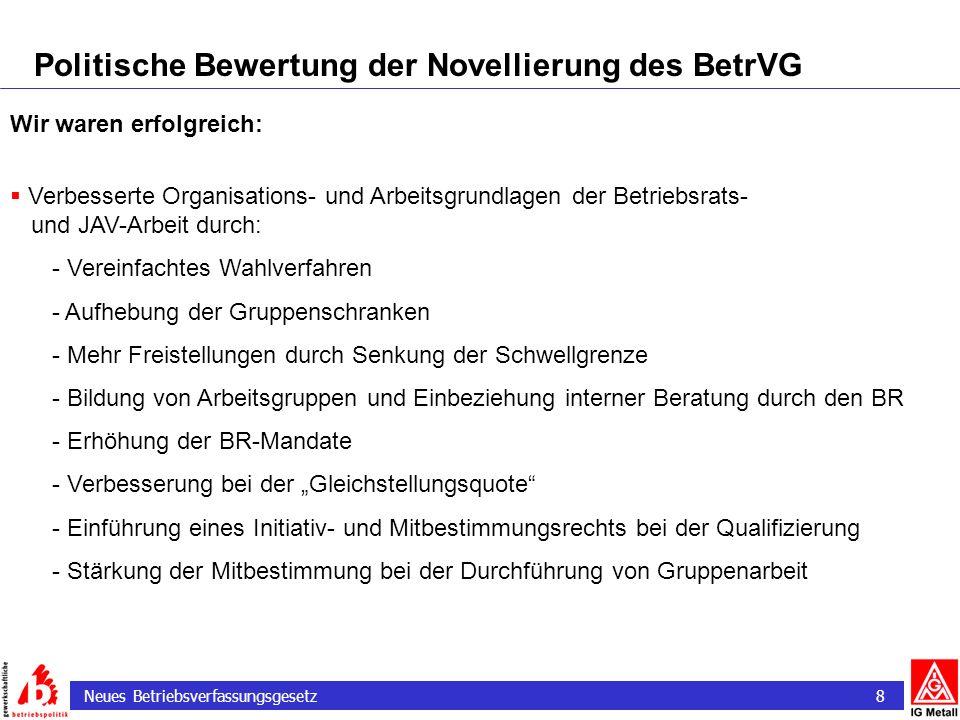 Neues Betriebsverfassungsgesetz 8 Politische Bewertung der Novellierung des BetrVG Wir waren erfolgreich: Verbesserte Organisations- und Arbeitsgrundl